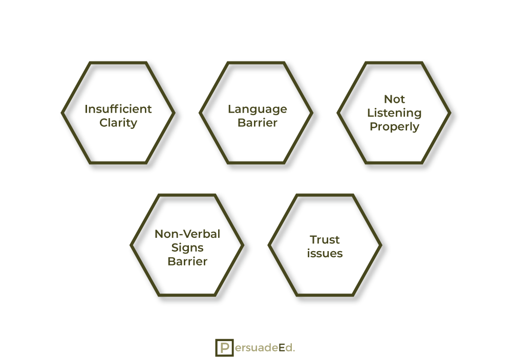 Workplace communication barriers